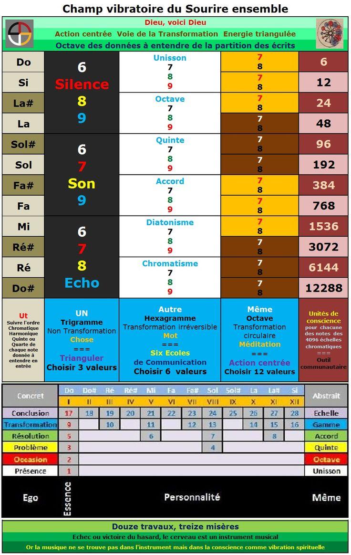 Les différentes formes d'Athéisme  - Page 13 Fd5ebcce8bb239796e825be72f5a28c5