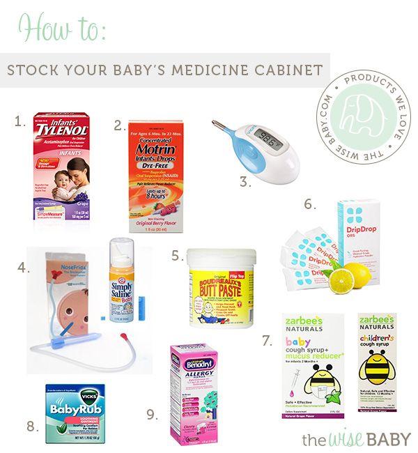 Baby Medicine Cabinet Essentials