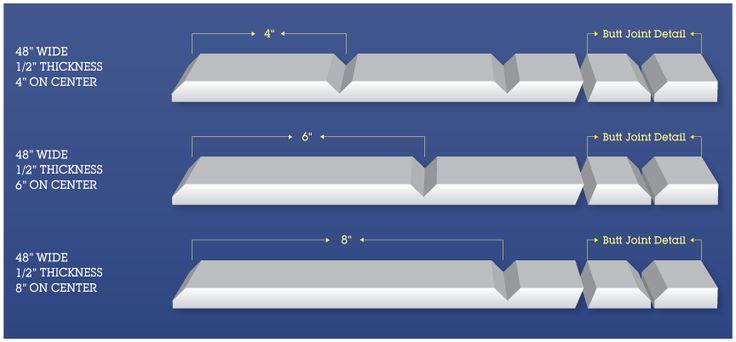 V-Groove Bead Cross Section Diagram
