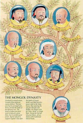 The successors of Chinggis Khan.