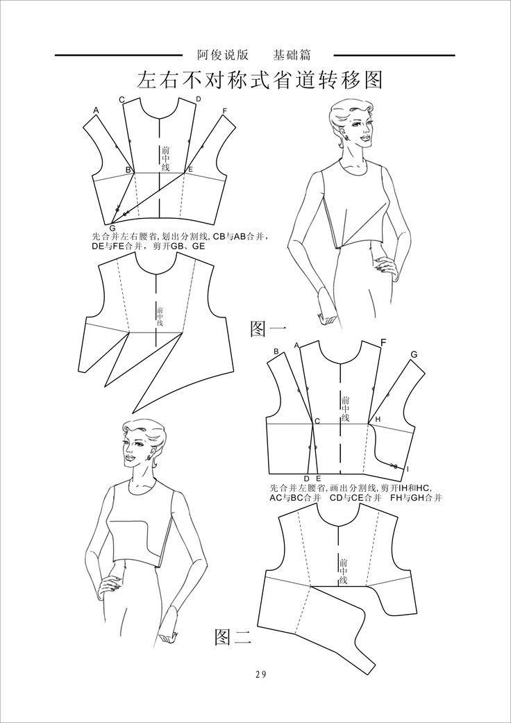 Arjun clothing platemaking/ darts #sewing #patternmaking