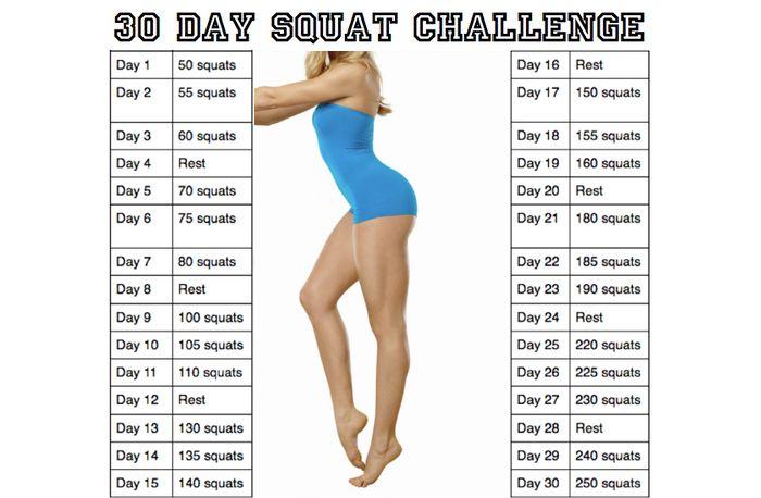 30-Day Squat Challenge Chart | Auteur Topic: 30 Day squat challenge (gelezen 4148 keer)