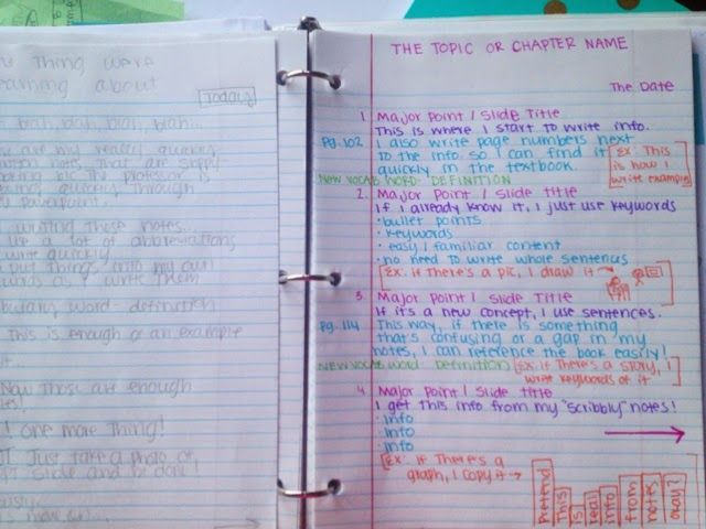 """Note Taking: The page on the left is how I take notes in class. The page on the right is how I rewrite them after class!"""