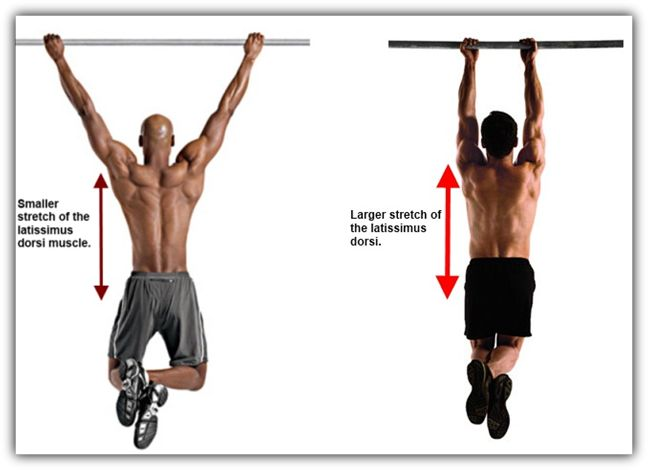 122 best Lats images on Pinterest   Link, Strength and Fitness