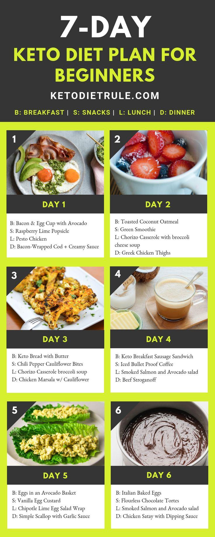 7-tägiger Keto-Diät-Speiseplan und Menü für Anfänger zum Abnehmen