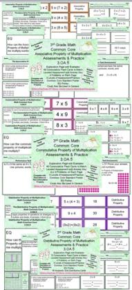 Properties of Multiplication Bundle Packet - 3.OA.5  Associative Property of Multiplication  Commutative Property of Multiplication  Distributive Property of Multiplication  Common Core Math Practice & Assessments