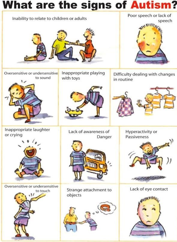 Best visual I've seen on early signs of Autism