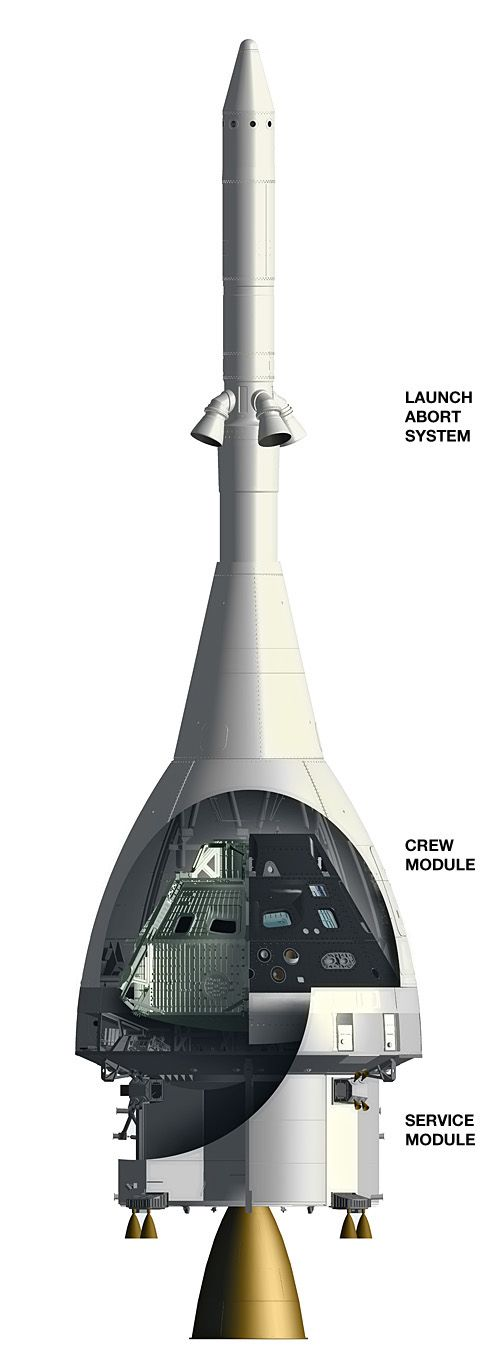 Orion Multi Purpose Crew Module. Future of space travel? NASA needs to learn to fuse function with eye pleasing design, cause this thing looks lame, despite being really cool.