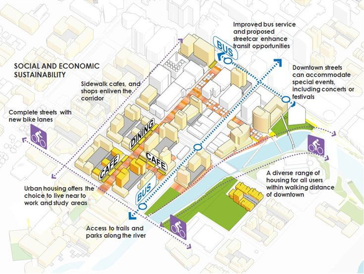 Best Flood Recovery Planning  Other Cities Images On