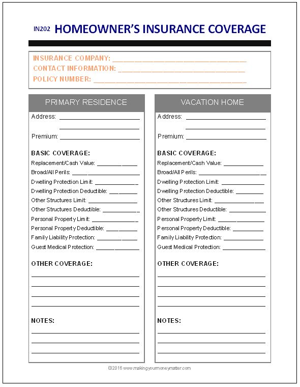 IN202 Homeowner's Insurance Handout - a great way to summarize your current insurance coverage!