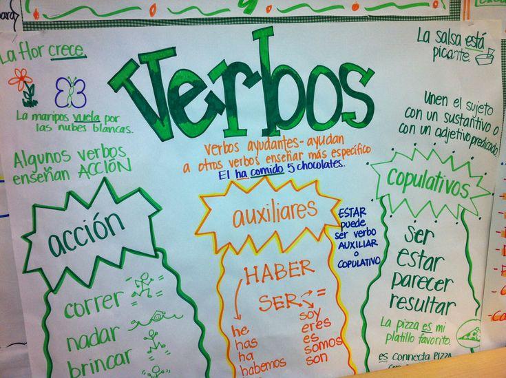 verbos - translated