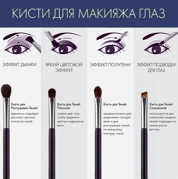набор кистей для макияжа глаз