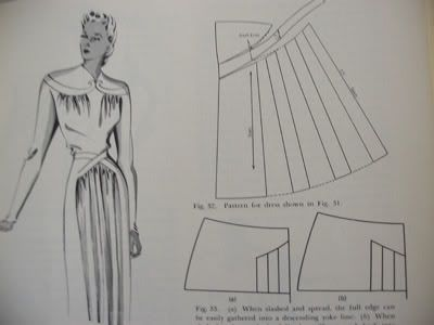 Dress Design: Draping and Flat Pattern Making, by Marion Hillhouse and Evelyn Mansfield, 1948