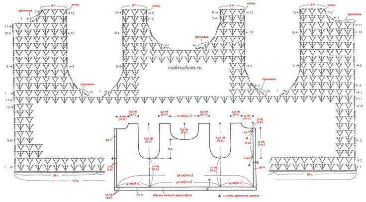 схемы вытачки рукавов вязание