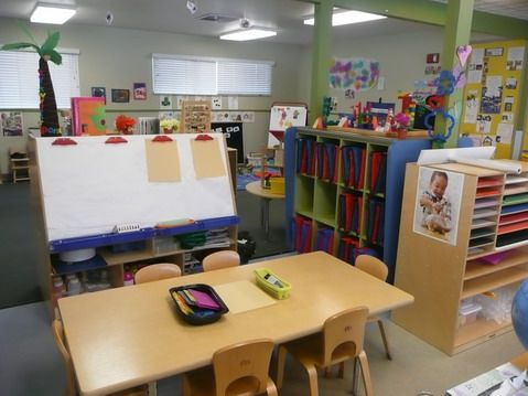 Kids Study Table Ideas for Preschool Classroom Layout