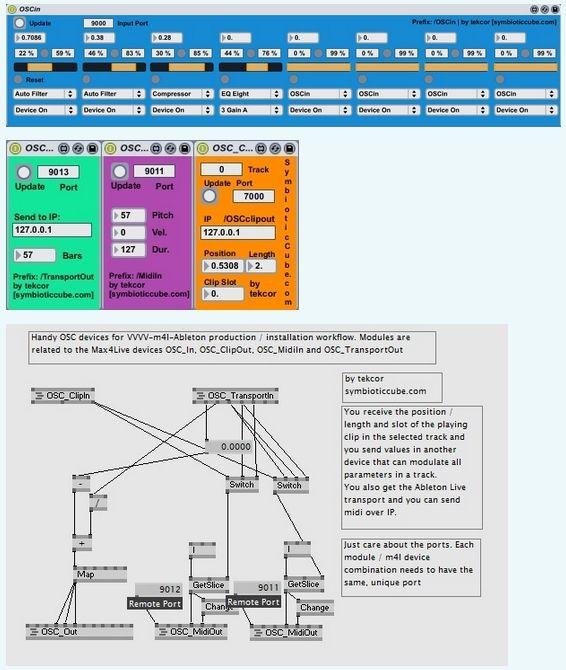 OSCDevices: Ableton M4L <-> VVVV Tools