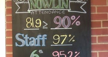 Our schools art teacher made this chalkboard for the front of our school. The students can see the average attendance for the day and week....