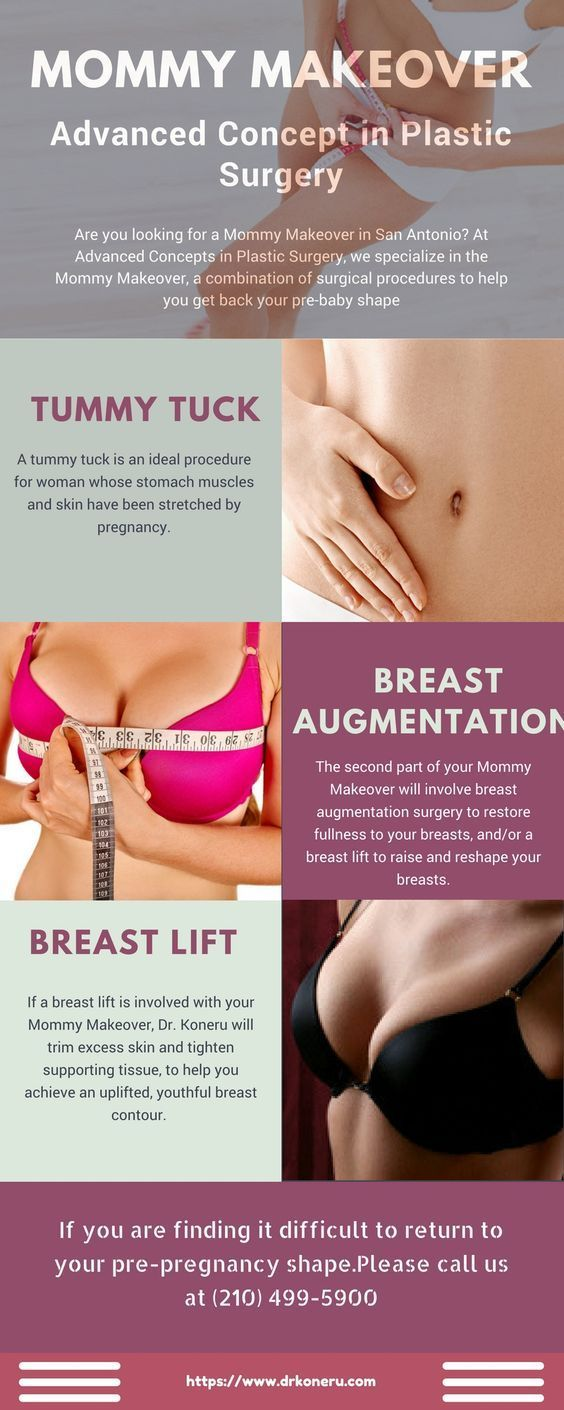 #Makeover #Mommy #Pregnancy #Shape         Mommy Makeover – Advanced concept in …
