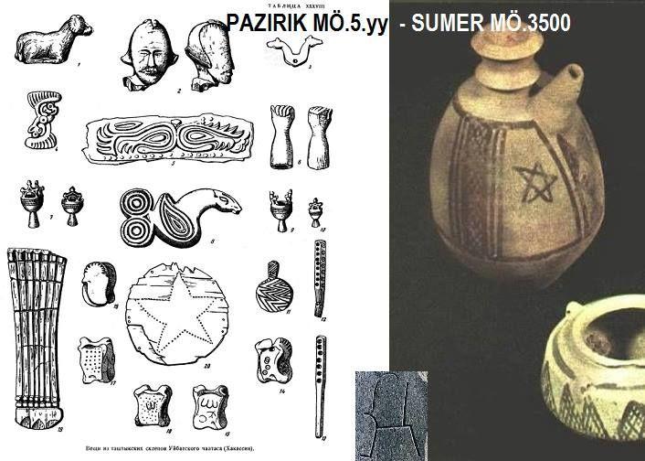 Pazyryk 5th c BC and Sumerian 3500 BC - Sumerians are non-indo-european, non-semitic people and spoke agglutinative language like Turkish . Pazyryk people spoke Turkish, they are Saka (Scythian)-Oghuz Turks.(Prof.Dr.F.Agasıoglu Celilov)