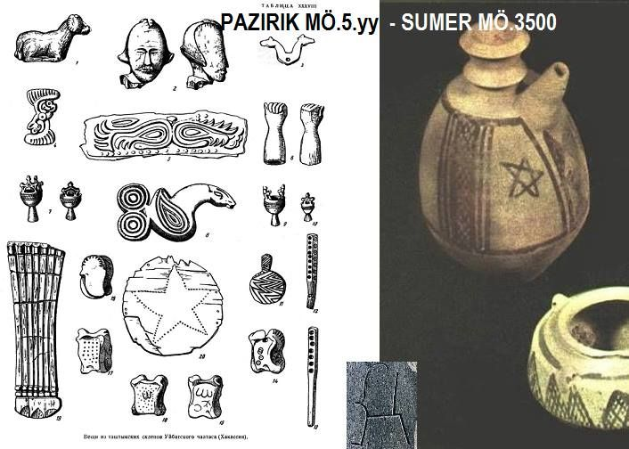 Pazyryk 5th c BC and Sumerian 3500 BC - Sumerians are non-indo-european, non-semitic people and spoke agglutinative language like Turkish . Pazyryk people spoke Turkish, they are Saka (Scythian)-Oghuz Turks.(Prof.Dr.F.Agasıoglu Celilov)