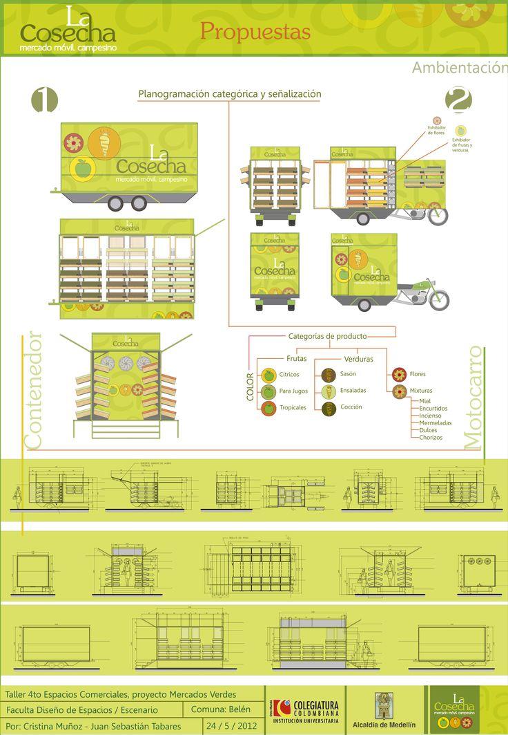Infográfico Proyectual  -   La Cosecha, Mercado Móvil Campesino, de las cosechas cercanas hasta su hogar.