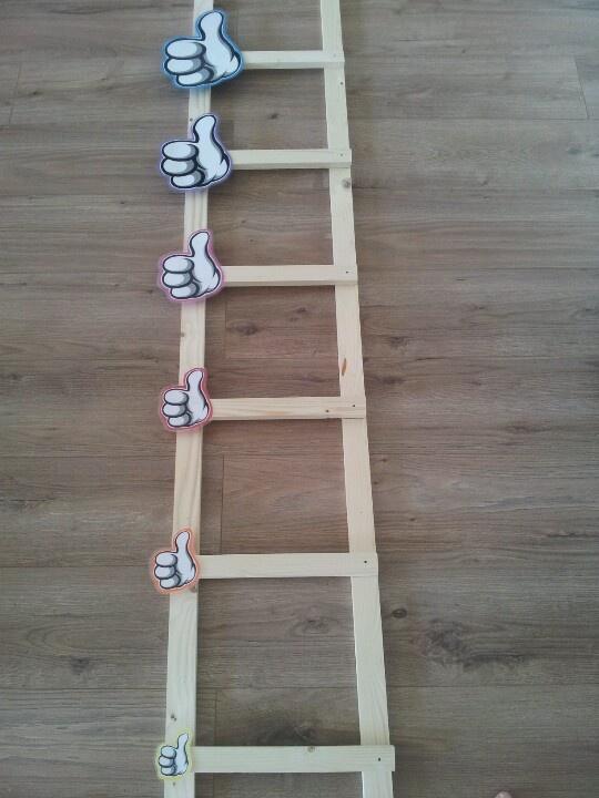 Oplossingsgerichte ladder