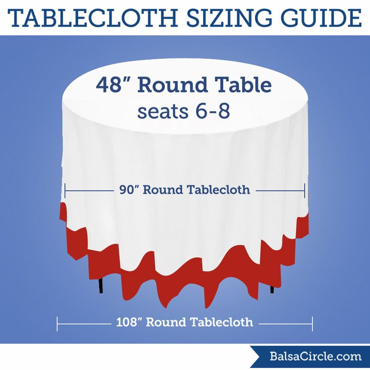 Use 90 Quot Round Tablecloths For 21 Quot Drop On 48 Quot Round Tables