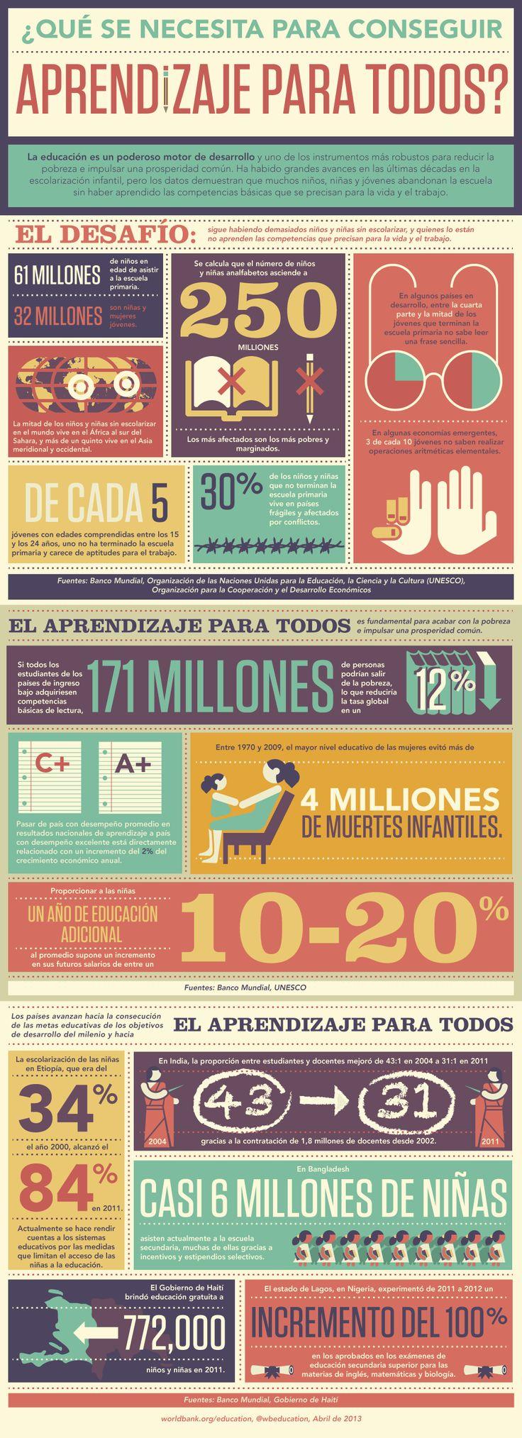 ¿Qué se necesita para conseguir la #educación universal? #infografia #infographic #education