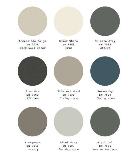 17 best images about house decorations on pinterest diy for Good neutral paint color for whole house