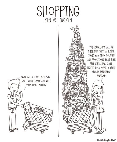 Shopping: Men vs women