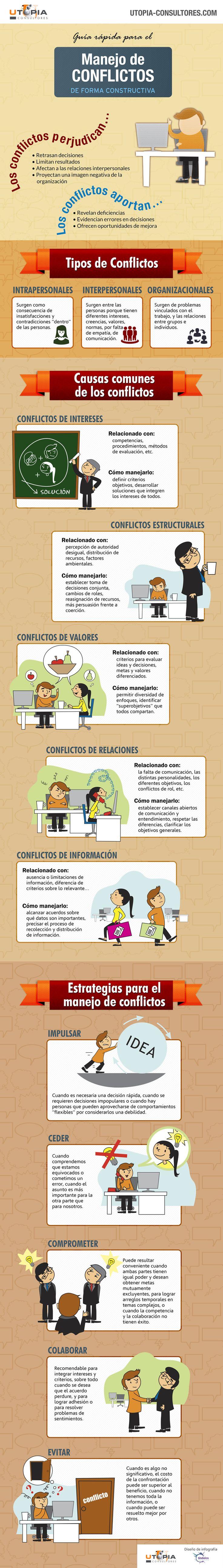 Guía rápida para el manejo de conflictos Por: utopia-consultores.com #infografia #infographic