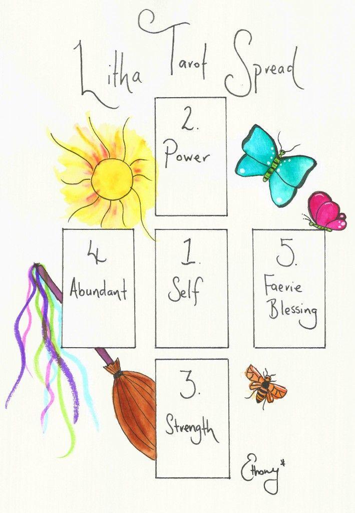Litha Tarot Spread Ethony | Tarot Card Spread | Oracle Cards | Psychic Tools & Development | Divination