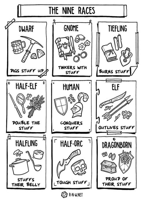 The 9 Races of Dungeons and Dragons via @