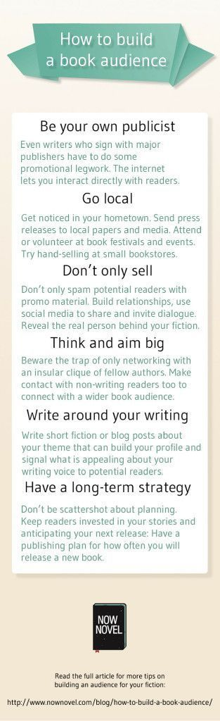 #Infographic on how to find an audience for your #book. Full post