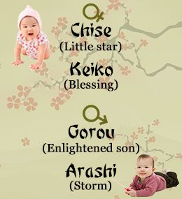 Japanese names with meanings