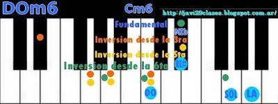 Piano: Acordes m6 (menores con sexta) Clases simples de Guitarra y Piano: Piano