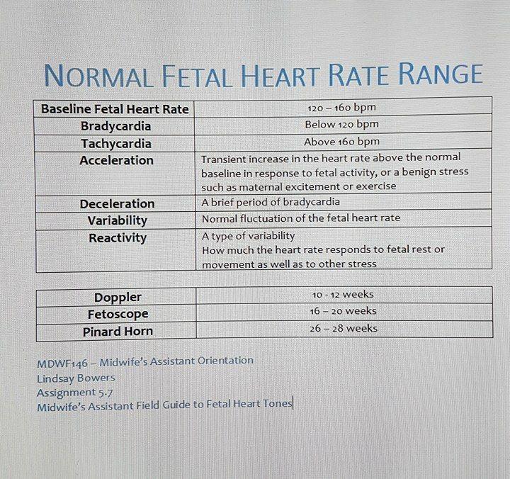 Normal Fetal Heart Rate Range Fetal heart monitoring
