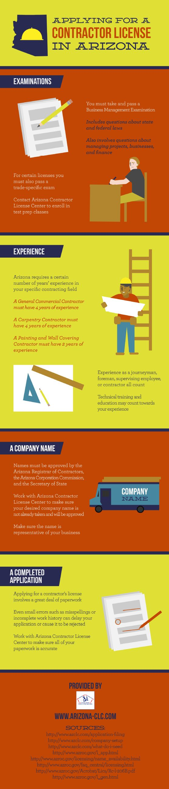 Applying for a Contractor License in Arizona   #Infographic #ContractorLicense #Arizona