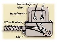 doorbell-transformer