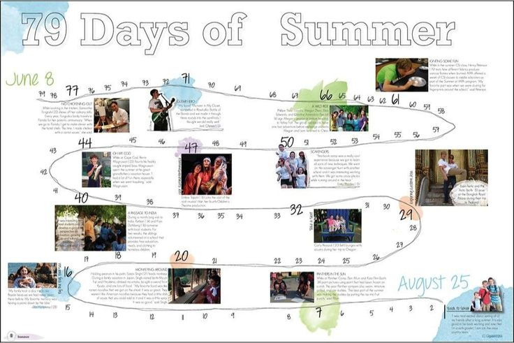 """Summer #Yearbook Divider HOT OFF THE PRESS 2014 // """"Gnoman,"""" Mounds Park Academy [MN]"""