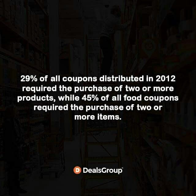 29% of all coupons distributed in 2012 required the purchase of two or more products, while 45% of all food coupons required the purchase of two or more items. #HistoryofCoupons #StatisticsofCoupons