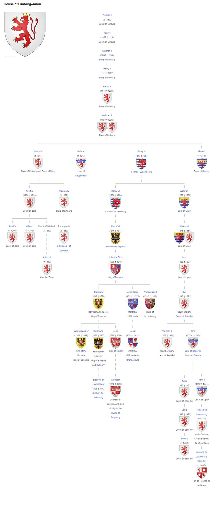 228 best Royal and Noble family trees images on Pinterest