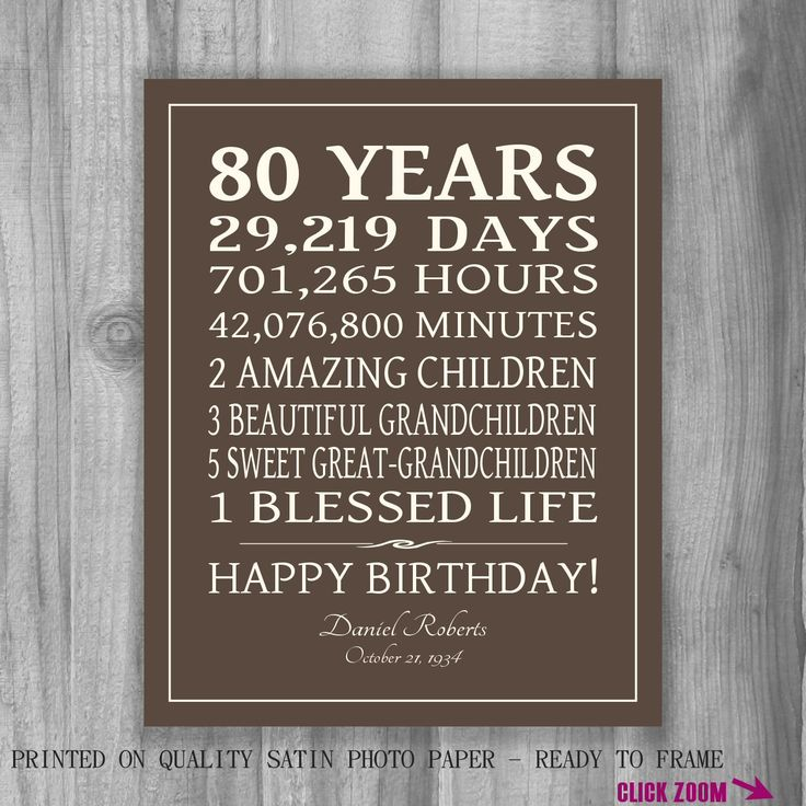 80th BIRTHDAY GIFT Sign Print Personalized Art Mom Dad Grandma Birthday Best Friend Print or Digital Download Keepsake Custom by PrintsbyChristine on Etsy https://www.etsy.com/listing/208005644/80th-birthday-gift-sign-print