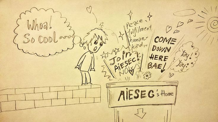 (1) Joined AIESEC in 2011...