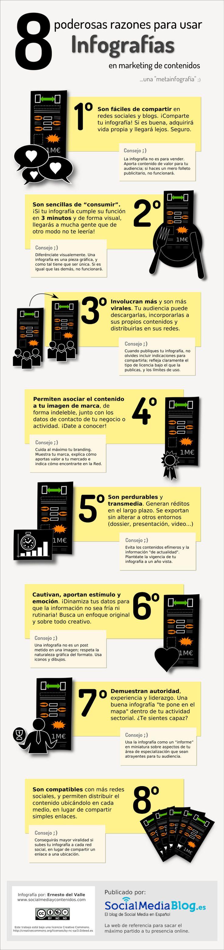 8 poderosas razones para usar infografías.