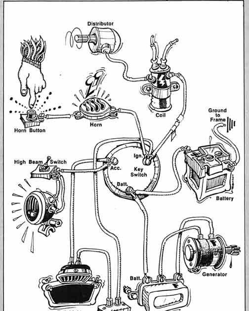 Drawn Motorcycle Wiring Diagrams With Images Motorcycle