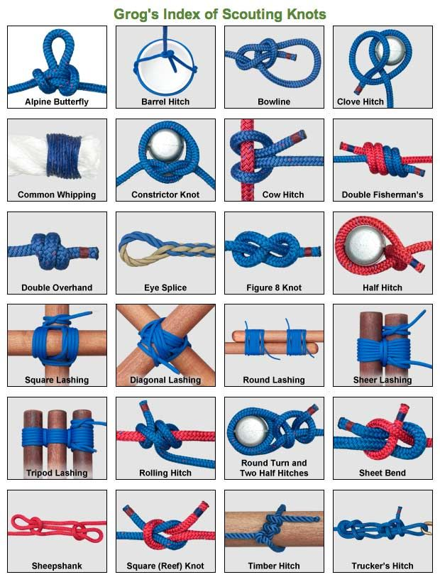Index of Scouting Knots -Move the mouse over each knot. Look at the description to find out what it can be used for. Click on the knot you wish to see. On the new page wait until the selected knot starts to tie itself.