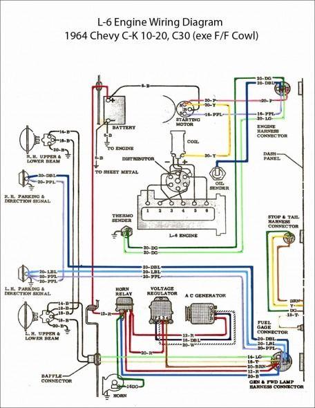2000 Chevy Silverado Wiring Diagram Color Code | Trucks | 1954 chevy truck, Motorcycle wiring