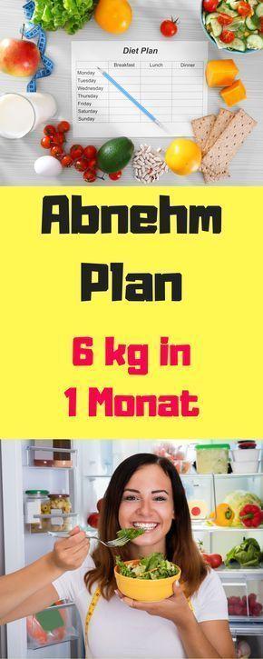 Abnehmplan erstellen, Abnehmplan 1 Woche, Abnehmplan deutsch, Abnehmplan Rezepte…