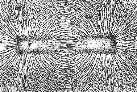magnetic field http://papasteves.com